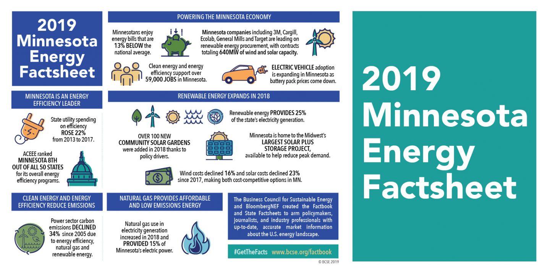 2019 minnesota energy factsheet