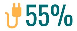 factsheet 55 percent of power