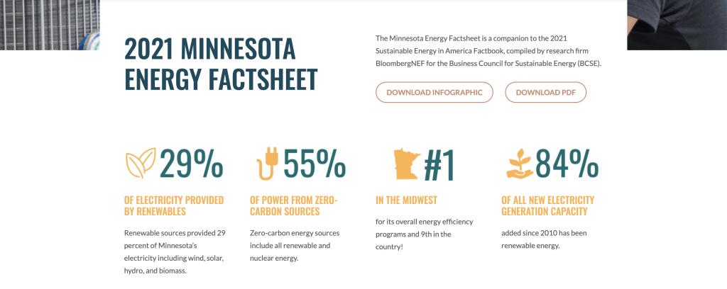 Minnesota Energy Factsheet