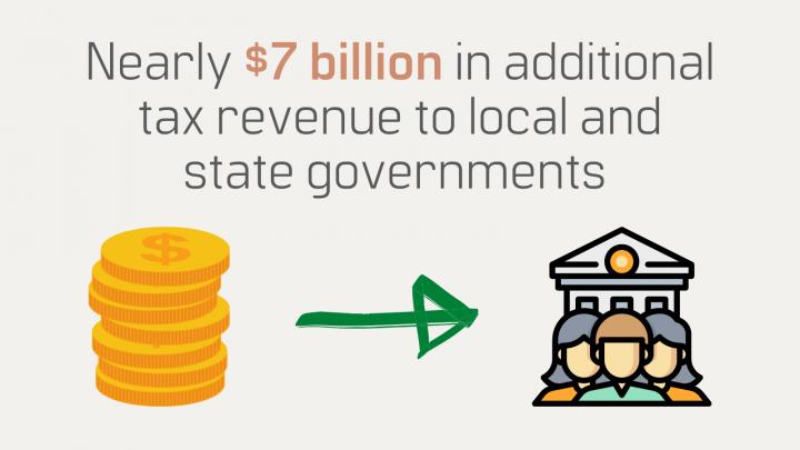 economic analysis tax revenue