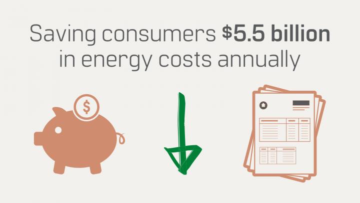 eonomic analysis consumer savings